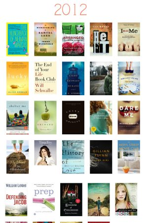 My Favorite Books of 2012