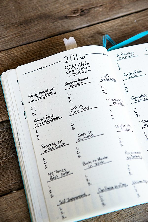 Reading Challenge Bullet Journal Collection