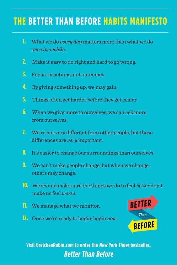Habits Manifesto